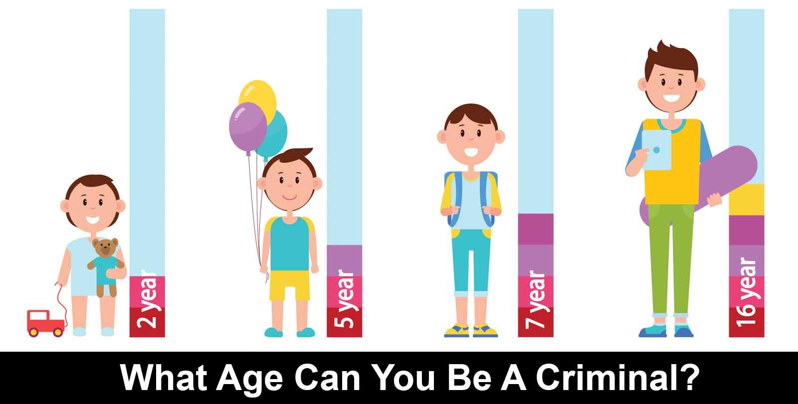 Criminal Age